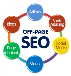 off-page-seo-for-hotels