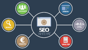 seo-for-hotels